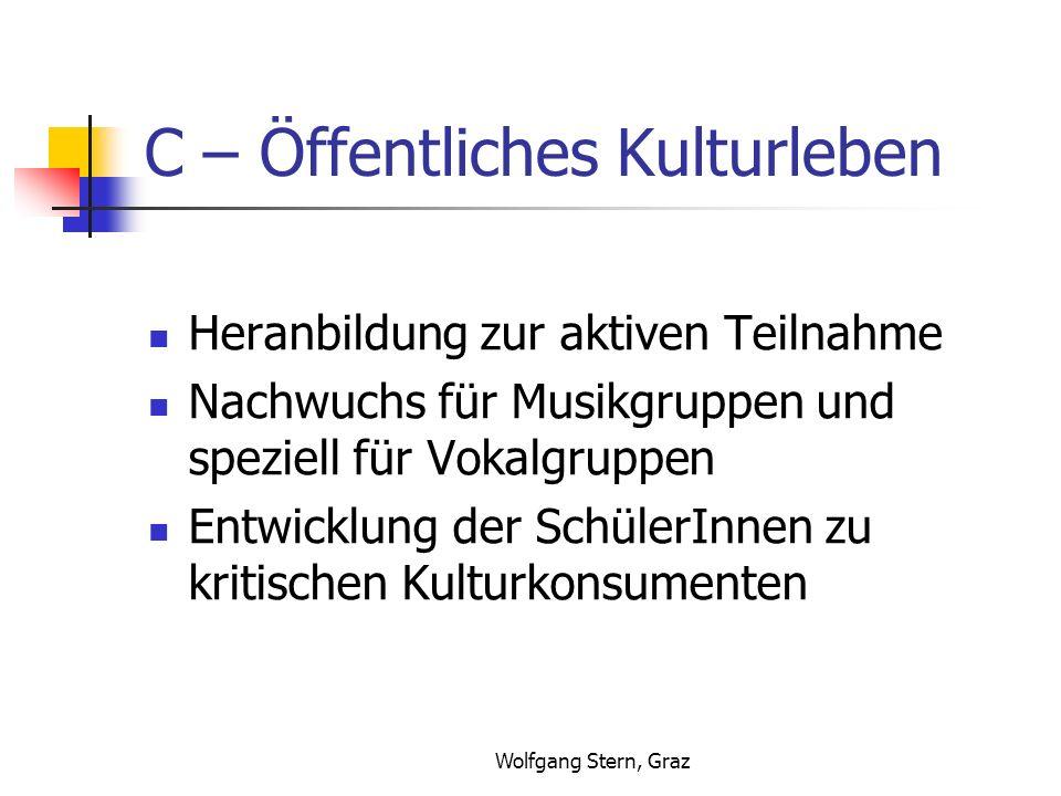 Wolfgang Stern, Graz C – Öffentliches Kulturleben Heranbildung zur aktiven Teilnahme Nachwuchs für Musikgruppen und speziell für Vokalgruppen Entwicklung der SchülerInnen zu kritischen Kulturkonsumenten