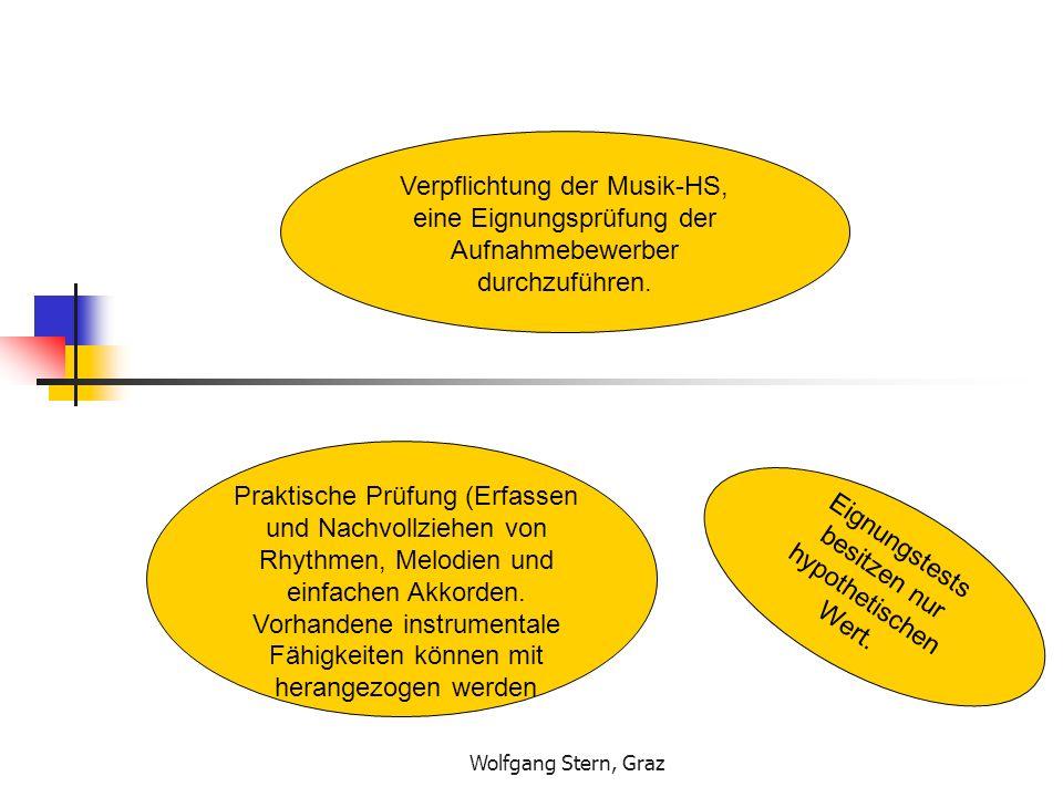 Wolfgang Stern, Graz Verpflichtung der Musik-HS, eine Eignungsprüfung der Aufnahmebewerber durchzuführen. Praktische Prüfung (Erfassen und Nachvollzie