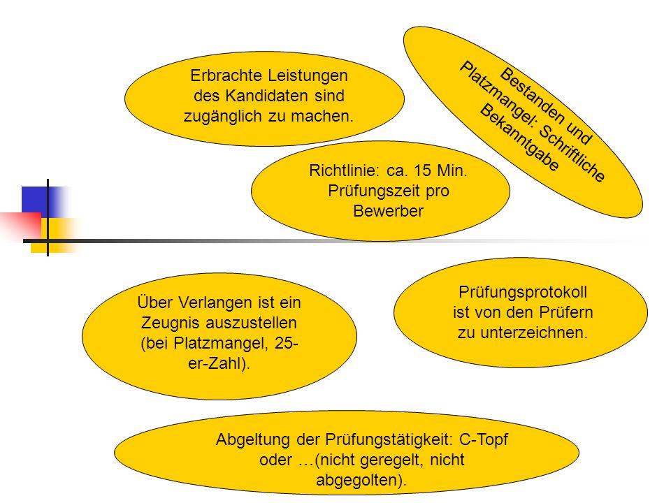 Wolfgang Stern, Graz Erbrachte Leistungen des Kandidaten sind zugänglich zu machen. Bestanden und Platzmangel: Schriftliche Bekanntgabe Richtlinie: ca