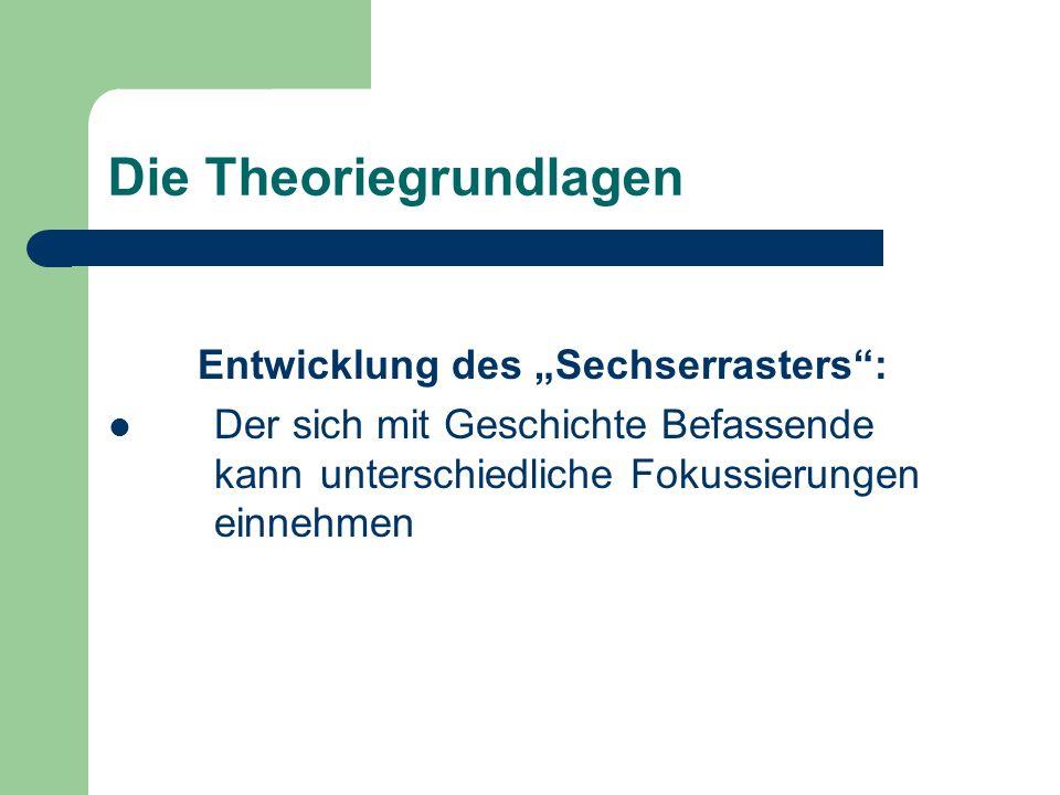 Die Theoriegrundlagen Entwicklung des Sechserrasters: Der sich mit Geschichte Befassende kann unterschiedliche Fokussierungen einnehmen