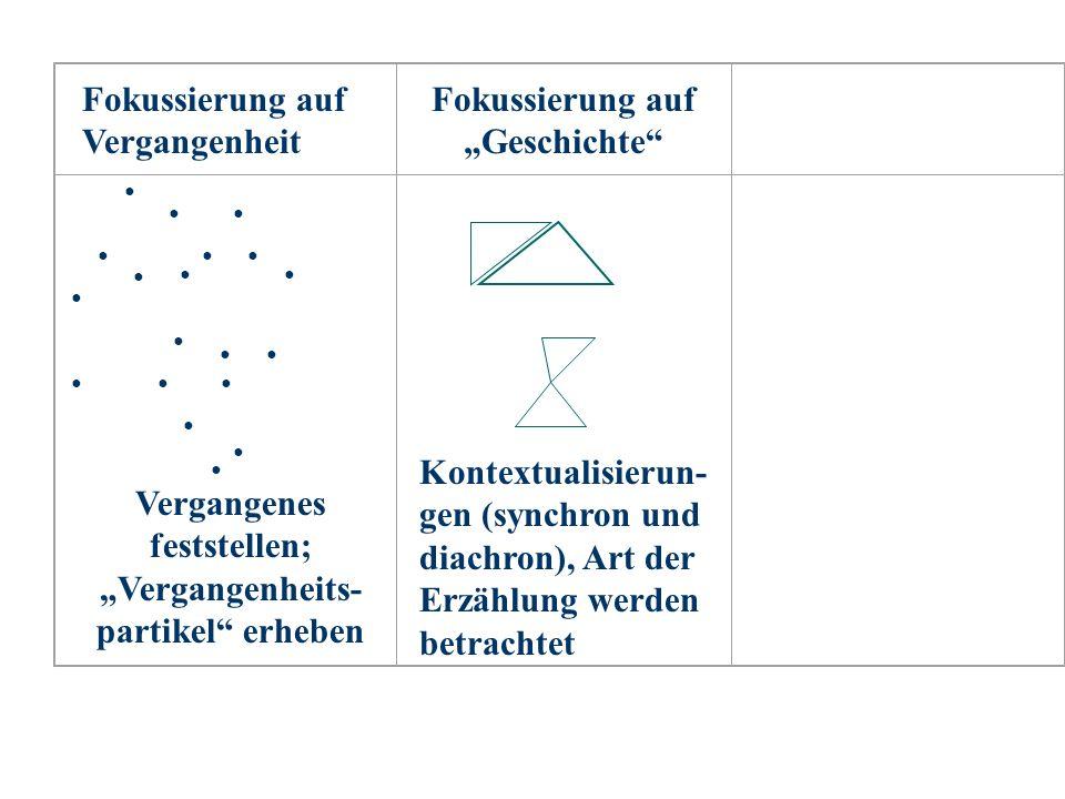 Kontextualisierun- gen (synchron und diachron), Art der Erzählung werden betrachtet Fokussierung auf Vergangenheit Fokussierung auf Geschichte Vergangenes feststellen; Vergangenheits- partikel erheben