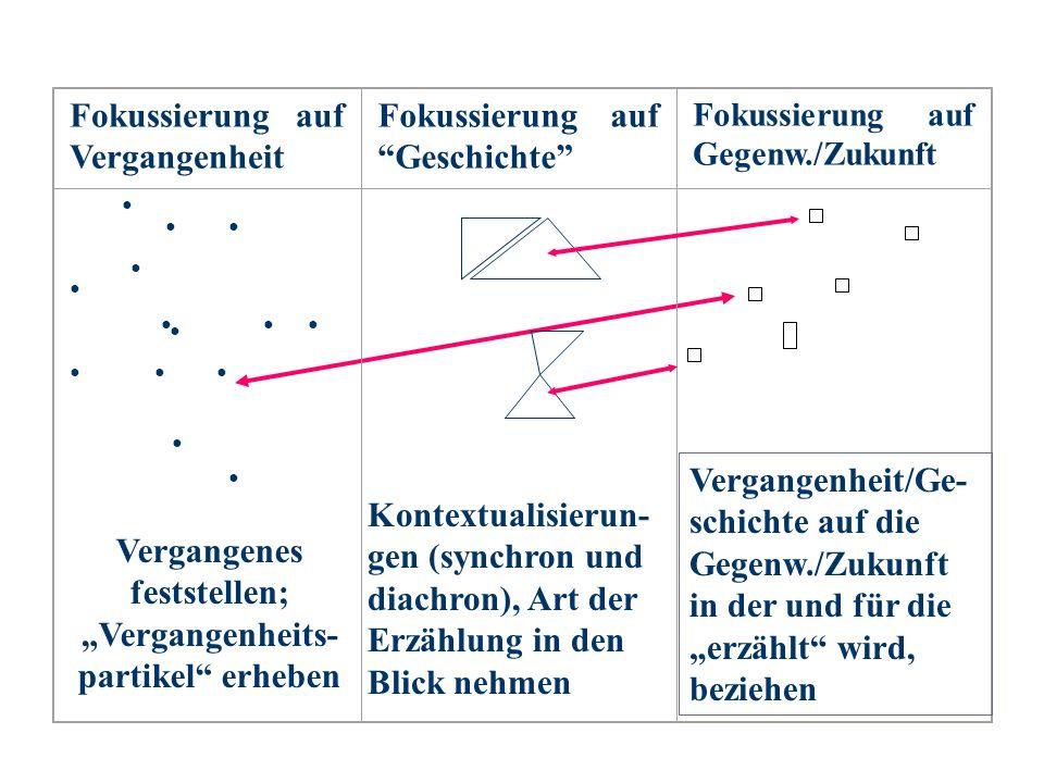 Fokussierung auf Vergangenheit Fokussierung auf Geschichte Fokussierung auf Gegenw./Zukunft Vergangenheit/Ge- schichte auf die Gegenw./Zukunft in der