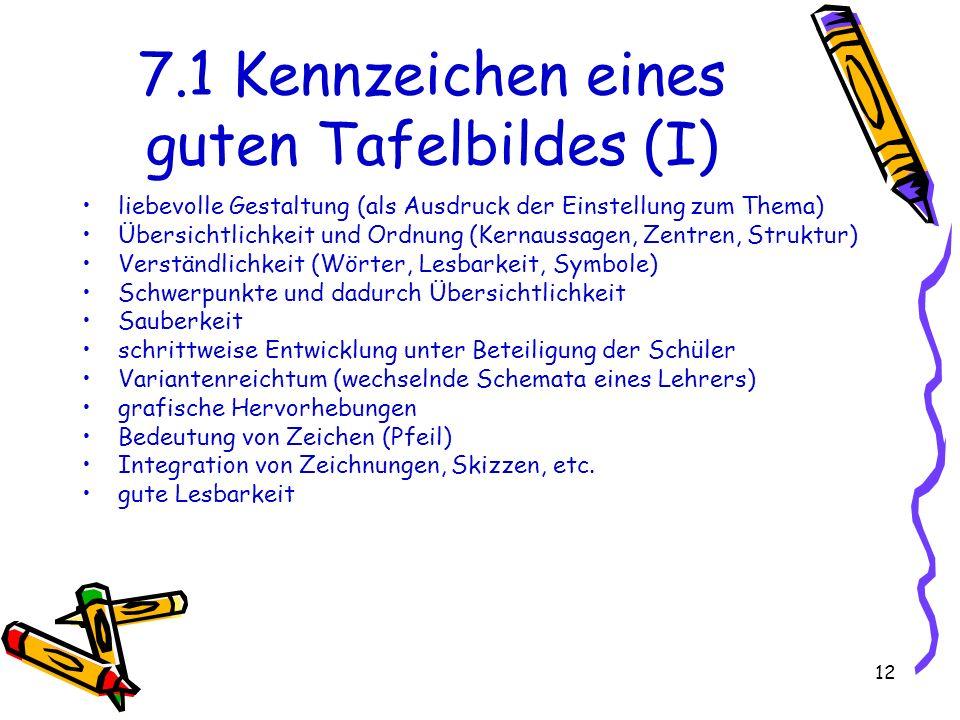 12 7.1 Kennzeichen eines guten Tafelbildes (I) liebevolle Gestaltung (als Ausdruck der Einstellung zum Thema) Übersichtlichkeit und Ordnung (Kernaussagen, Zentren, Struktur) Verständlichkeit (Wörter, Lesbarkeit, Symbole) Schwerpunkte und dadurch Übersichtlichkeit Sauberkeit schrittweise Entwicklung unter Beteiligung der Schüler Variantenreichtum (wechselnde Schemata eines Lehrers) grafische Hervorhebungen Bedeutung von Zeichen (Pfeil) Integration von Zeichnungen, Skizzen, etc.