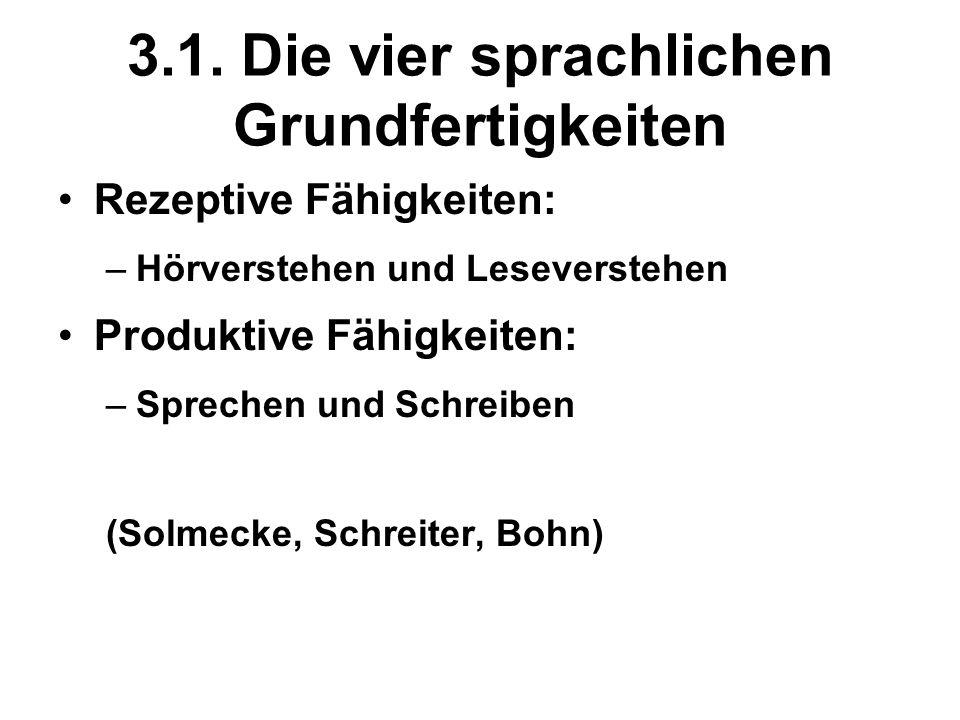 3.1. Die vier sprachlichen Grundfertigkeiten Rezeptive Fähigkeiten: –Hörverstehen und Leseverstehen Produktive Fähigkeiten: –Sprechen und Schreiben (S