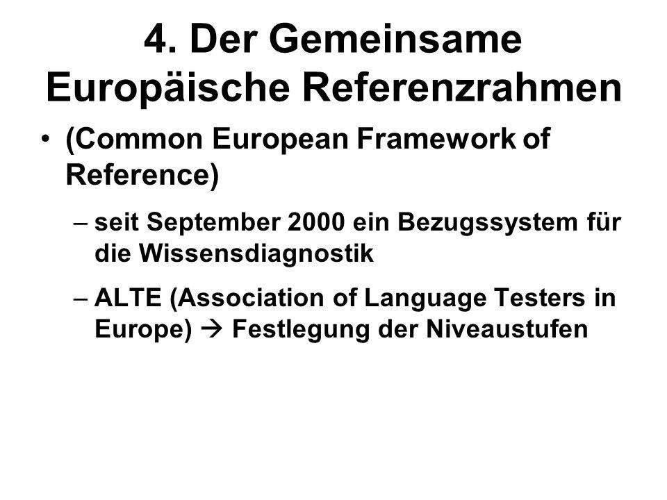 4. Der Gemeinsame Europäische Referenzrahmen (Common European Framework of Reference) –seit September 2000 ein Bezugssystem für die Wissensdiagnostik