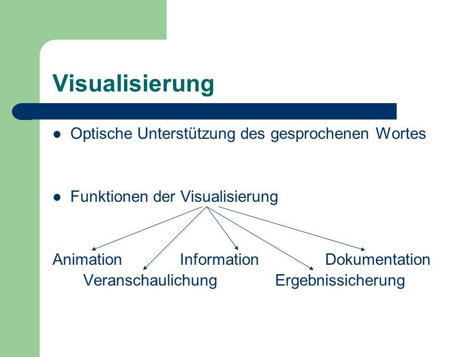 Visualisierung Optische Unterstützung des gesprochenen Wortes Funktionen der Visualisierung Animation Information Dokumentation Veranschaulichung Ergebnissicherung
