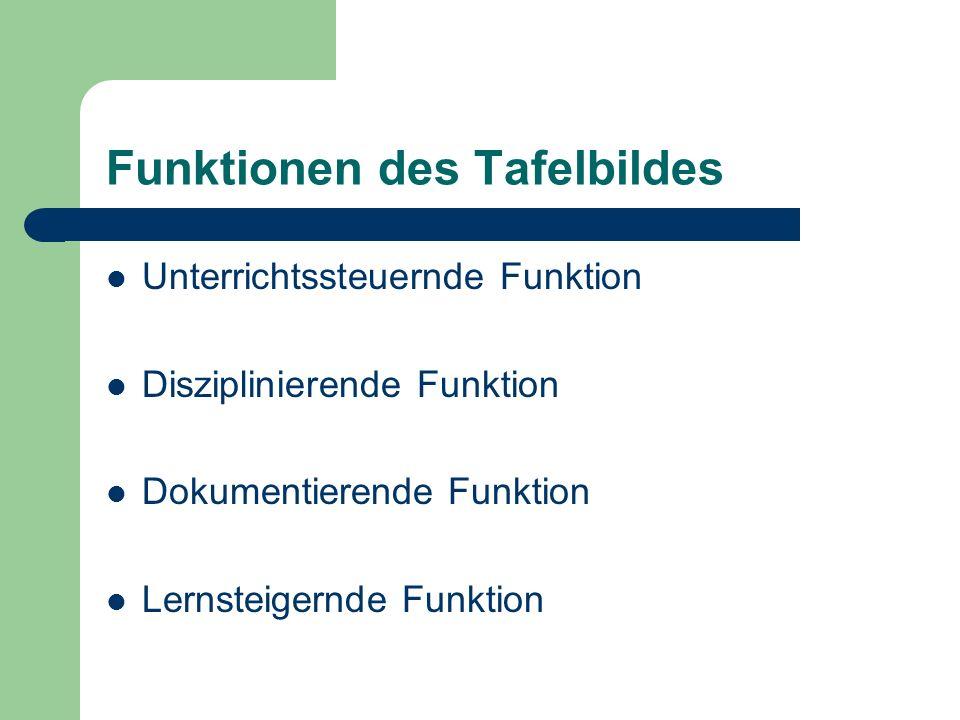 Funktionen des Tafelbildes Unterrichtssteuernde Funktion Disziplinierende Funktion Dokumentierende Funktion Lernsteigernde Funktion