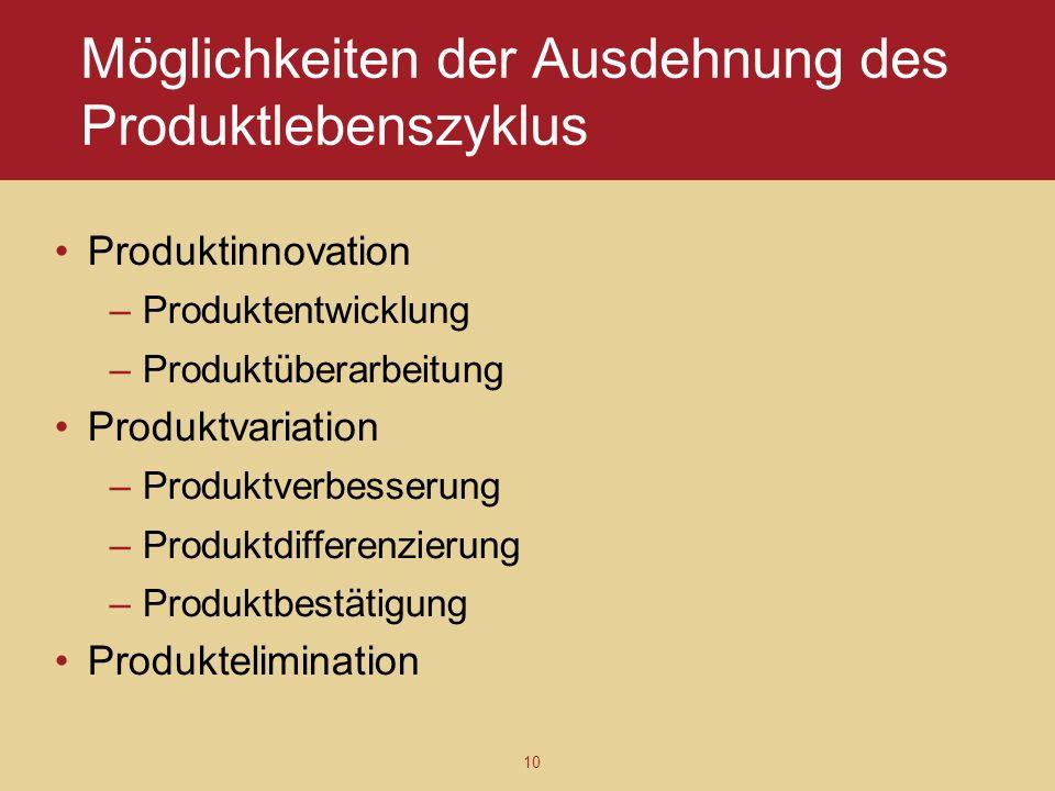 10 Möglichkeiten der Ausdehnung des Produktlebenszyklus Produktinnovation –Produktentwicklung –Produktüberarbeitung Produktvariation –Produktverbesserung –Produktdifferenzierung –Produktbestätigung Produktelimination