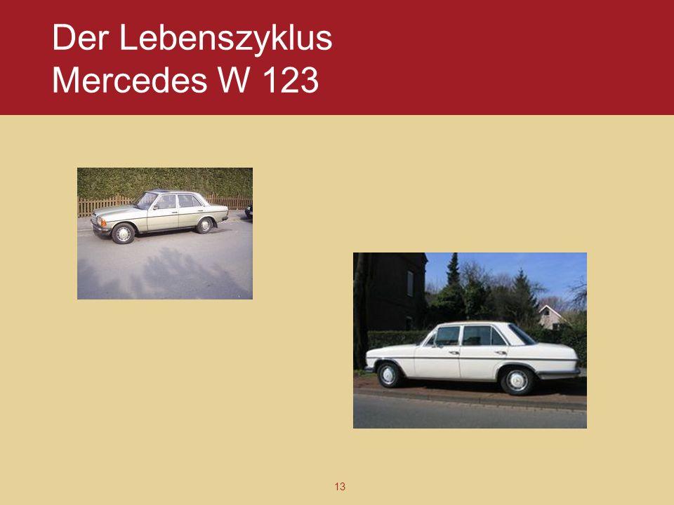 13 Der Lebenszyklus Mercedes W 123