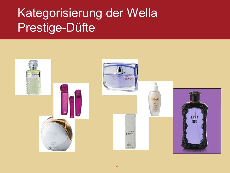 14 Kategorisierung der Wella Prestige-Düfte