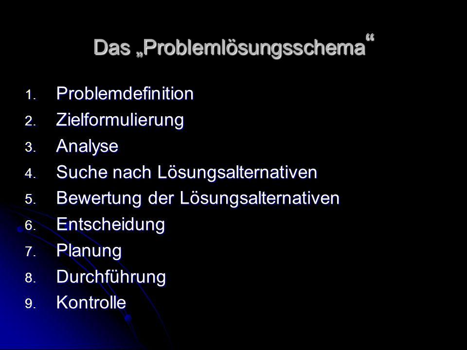 Das Problemlösungsschema Das Problemlösungsschema 1.