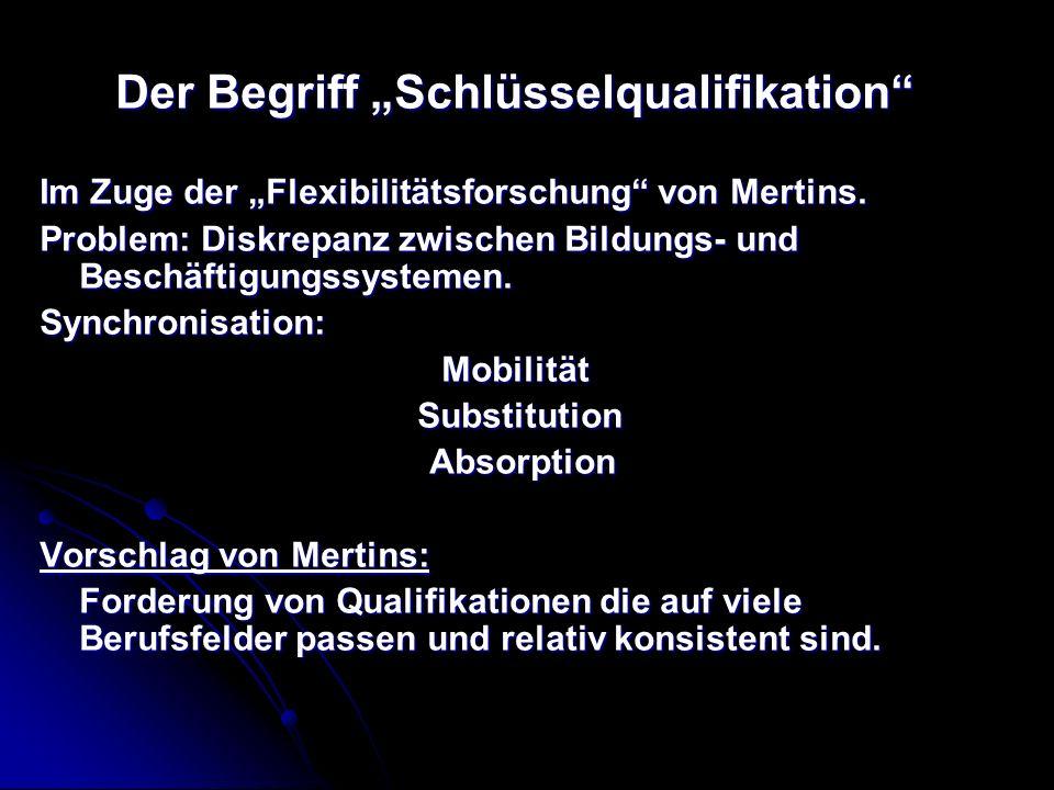 Erweiterung des Begriffs Schlüsselqualifikationen zum Begriff Handlungskompetenz.