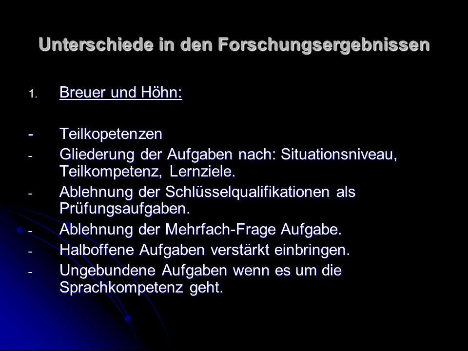 Blum und Hensgen: - Vollständiges Handlungsmodell zur Triade Planung, Durchführung und Kontrolle.