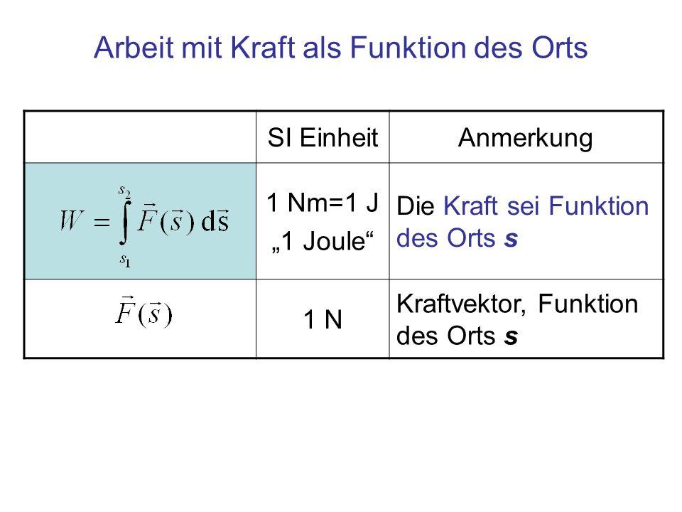 SI EinheitAnmerkung 1 Nm=1 J 1 Joule Die Kraft sei Funktion des Orts s 1 N Kraftvektor, Funktion des Orts s Arbeit mit Kraft als Funktion des Orts