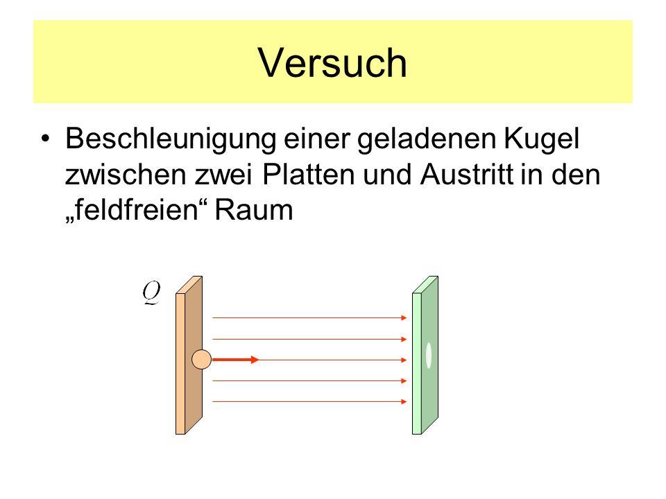Versuch Beschleunigung einer geladenen Kugel zwischen zwei Platten und Austritt in den feldfreien Raum