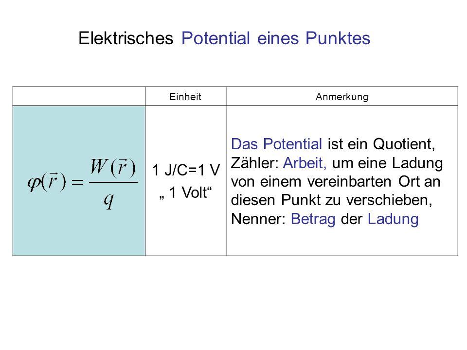 EinheitAnmerkung 1 J/C=1 V 1 Volt Das Potential ist ein Quotient, Zähler: Arbeit, um eine Ladung von einem vereinbarten Ort an diesen Punkt zu verschi