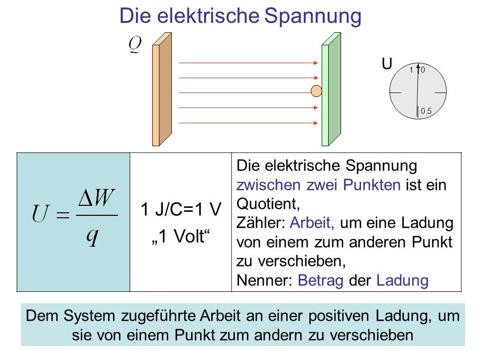 1 J/C=1 V 1 Volt Die elektrische Spannung zwischen zwei Punkten ist ein Quotient, Zähler: Arbeit, um eine Ladung von einem zum anderen Punkt zu versch