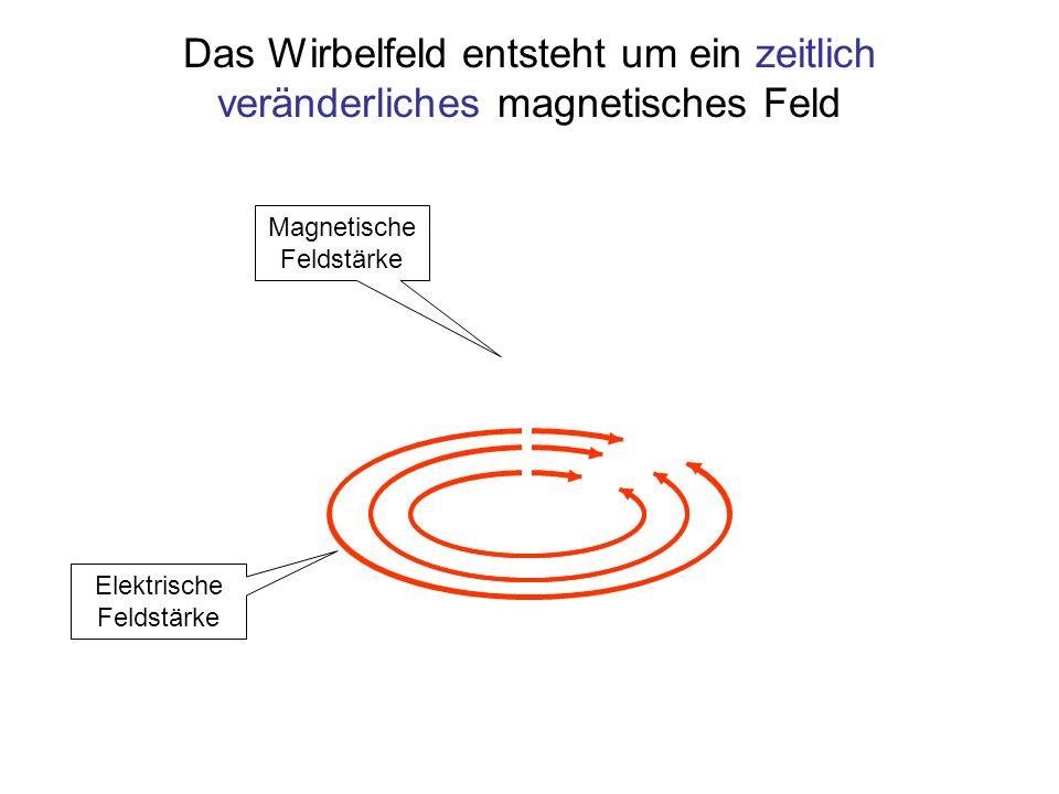 Das Wirbelfeld entsteht um ein zeitlich veränderliches magnetisches Feld Magnetische Feldstärke Elektrische Feldstärke