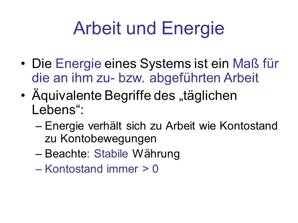 Arbeit und Energie Die Energie eines Systems ist ein Maß für die an ihm zu- bzw. abgeführten Arbeit Äquivalente Begriffe des täglichen Lebens: –Energi