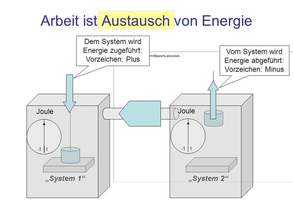 Potentiale im elektrischen Feld Platte auf Erdpotential