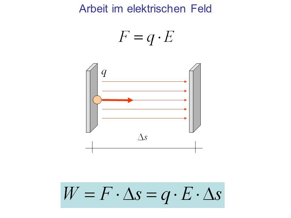 1 0,5 0 Potentiale im elektrischen Feld Die elektrische Feldstärke bringt einige Punkte im Raum auf unterschiedliches Potential: Zwischen ihnen erscheint eine Spannung Arbeit W Ladung q Spannung U=W/q [V] Ladung q U