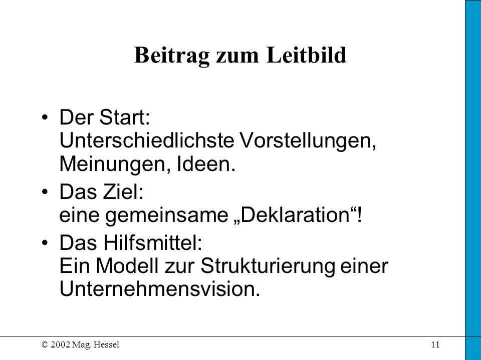 © 2002 Mag. Hessel11 Beitrag zum Leitbild Der Start: Unterschiedlichste Vorstellungen, Meinungen, Ideen. Das Ziel: eine gemeinsame Deklaration! Das Hi