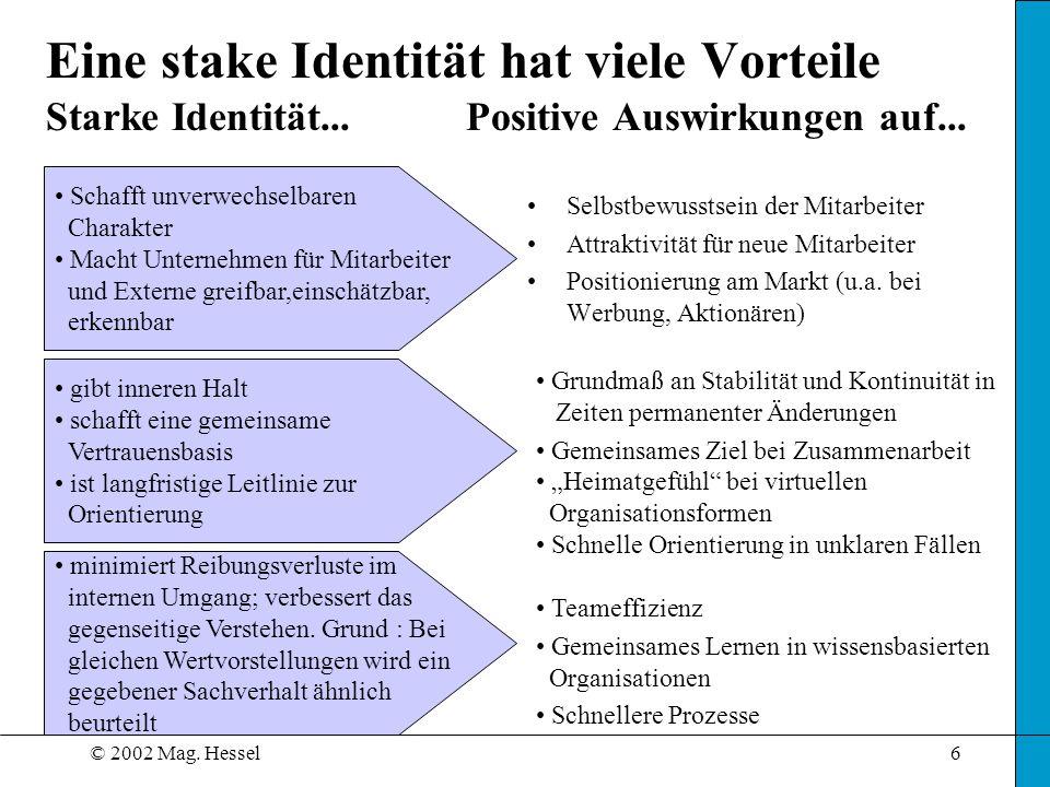 © 2002 Mag. Hessel6 Eine stake Identität hat viele Vorteile Starke Identität...Positive Auswirkungen auf... Selbstbewusstsein der Mitarbeiter Attrakti