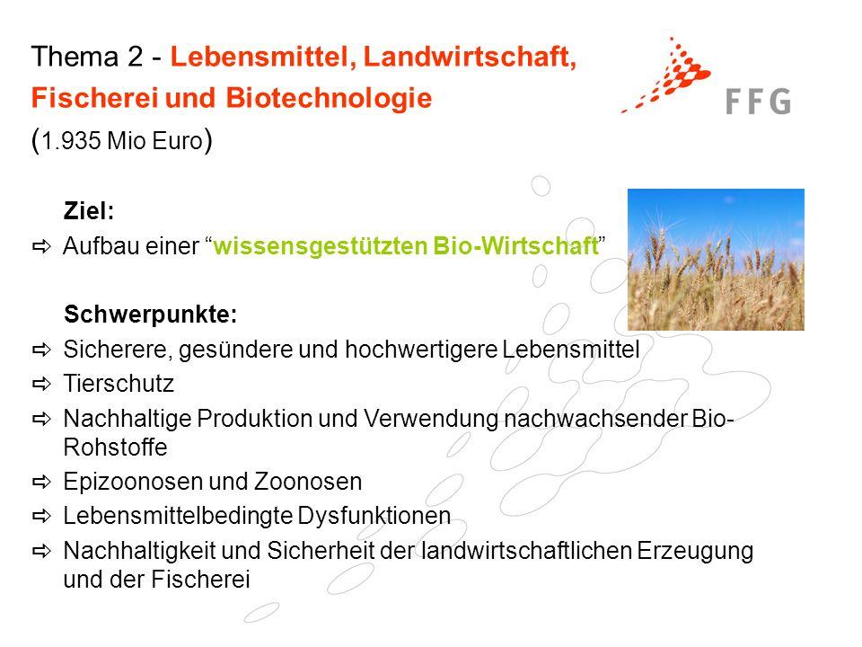 Thema 2 - Lebensmittel, Landwirtschaft, Fischerei und Biotechnologie ( 1.935 Mio Euro ) Ziel: Aufbau einer wissensgestützten Bio-Wirtschaft Schwerpunk