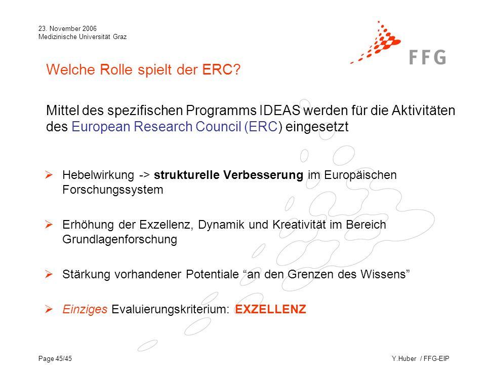 Y.Huber / FFG-EIP 23. November 2006 Medizinische Universität Graz Page 45/45 Welche Rolle spielt der ERC? Hebelwirkung -> strukturelle Verbesserung im