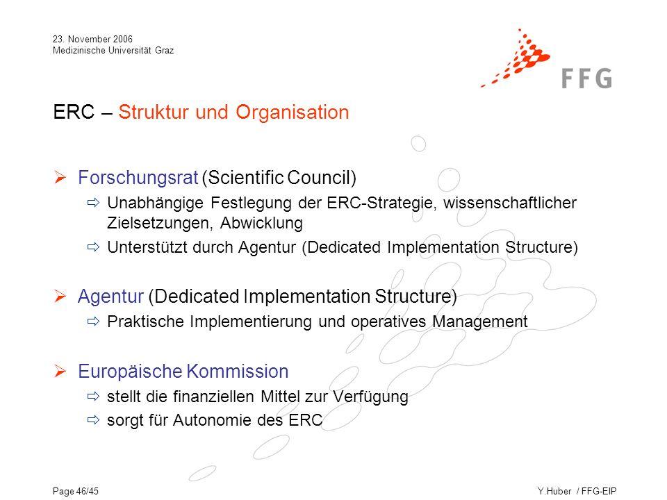 Y.Huber / FFG-EIP 23. November 2006 Medizinische Universität Graz Page 46/45 ERC – Struktur und Organisation Forschungsrat (Scientific Council) Unabhä