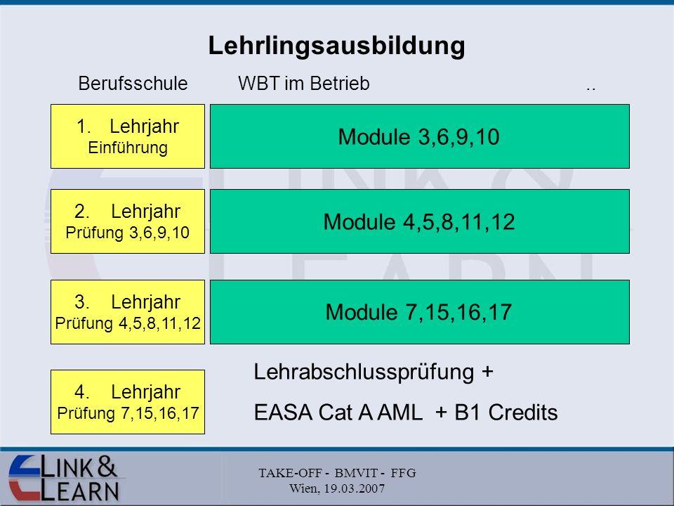 TAKE-OFF - BMVIT - FFG Wien, 19.03.2007 Lehrlingsausbildung Berufsschule WBT im Betrieb..