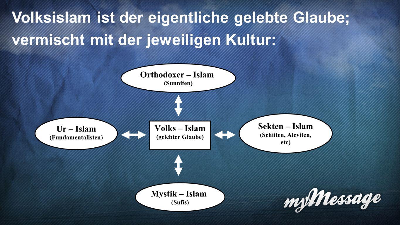 Volksislam Volksislam ist der eigentliche gelebte Glaube; vermischt mit der jeweiligen Kultur: