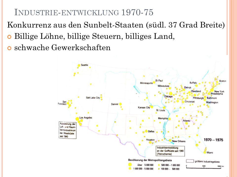 I NDUSTRIE - ENTWICKLUNG 1970-75 Konkurrenz aus den Sunbelt-Staaten (südl.