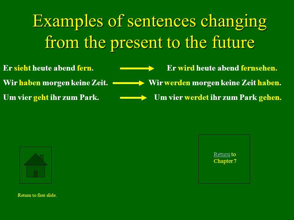 Examples of sentences changing from the present to the future Er sieht heute abend fern. Er wird heute abend fernsehen. Wir haben morgen keine Zeit. W