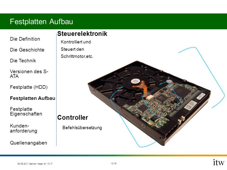 Festplatten Aufbau Steuerelektronik Kontrolliert und Steuert den Schrittmotor,etc. Die Definition Die Geschichte Die Technik Versionen des S- ATA Fest