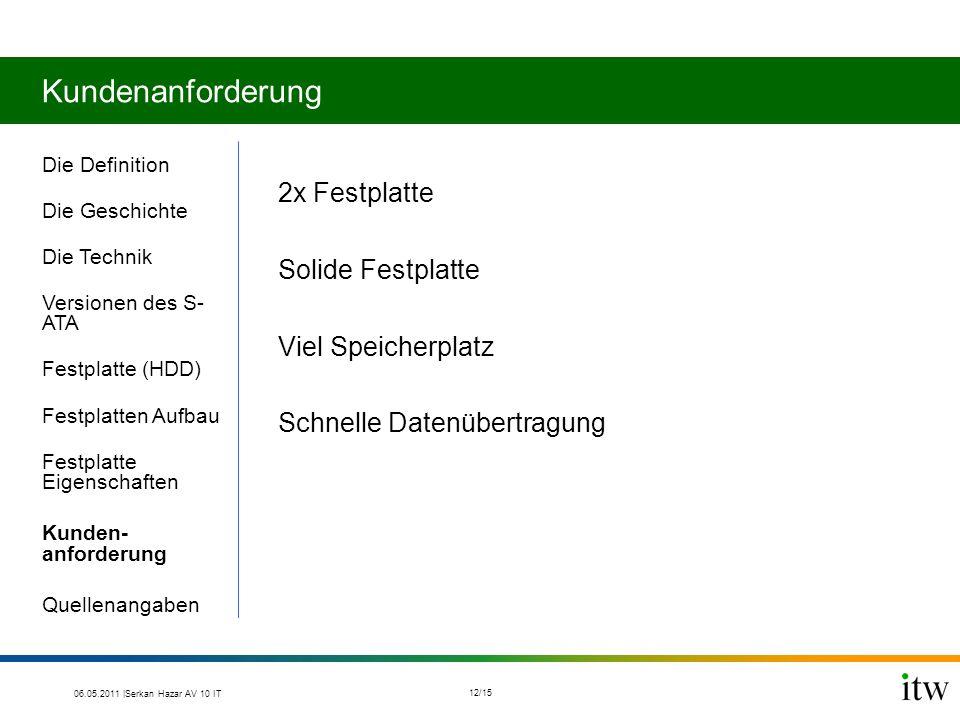 Kundenanforderung Die Definition Die Geschichte Die Technik Versionen des S- ATA Festplatte (HDD) Festplatten Aufbau Festplatte Eigenschaften Kunden-
