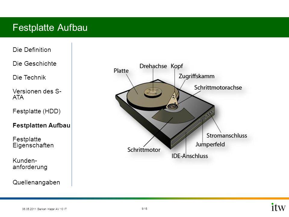 Festplatte Aufbau Die Definition Die Geschichte Die Technik Versionen des S- ATA Festplatte (HDD) Festplatten Aufbau Festplatte Eigenschaften Kunden- anforderung Quellenangaben 06.05.2011 |Serkan Hazar AV 10 IT 9/15