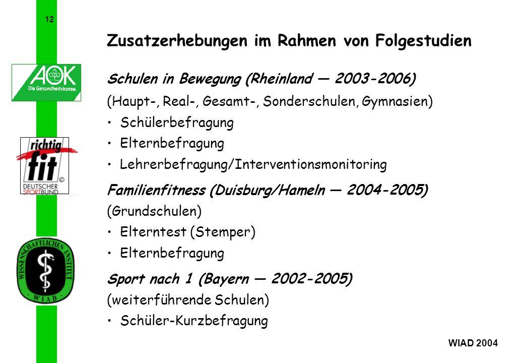 12 WIAD 2004 Zusatzerhebungen im Rahmen von Folgestudien Schulen in Bewegung (Rheinland 2003-2006) (Haupt-, Real-, Gesamt-, Sonderschulen, Gymnasien)