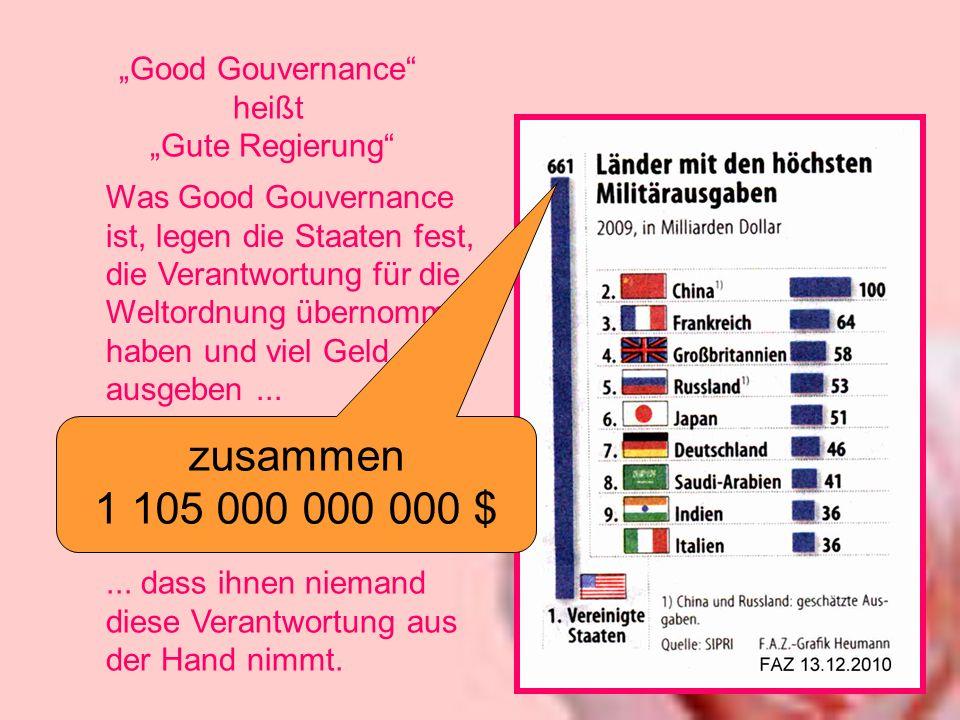 Good Gouvernance heißt Gute Regierung Was Good Gouvernance ist, legen die Staaten fest, die Verantwortung für die Weltordnung übernommen haben und viel Geld dafür ausgeben......