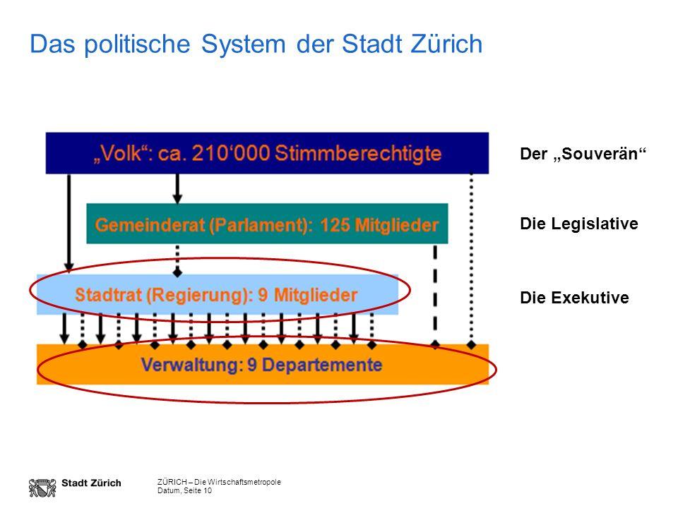 ZÜRICH – Die Wirtschaftsmetropole Datum, Seite 10 Das politische System der Stadt Zürich Der Souverän Die Exekutive Die Legislative