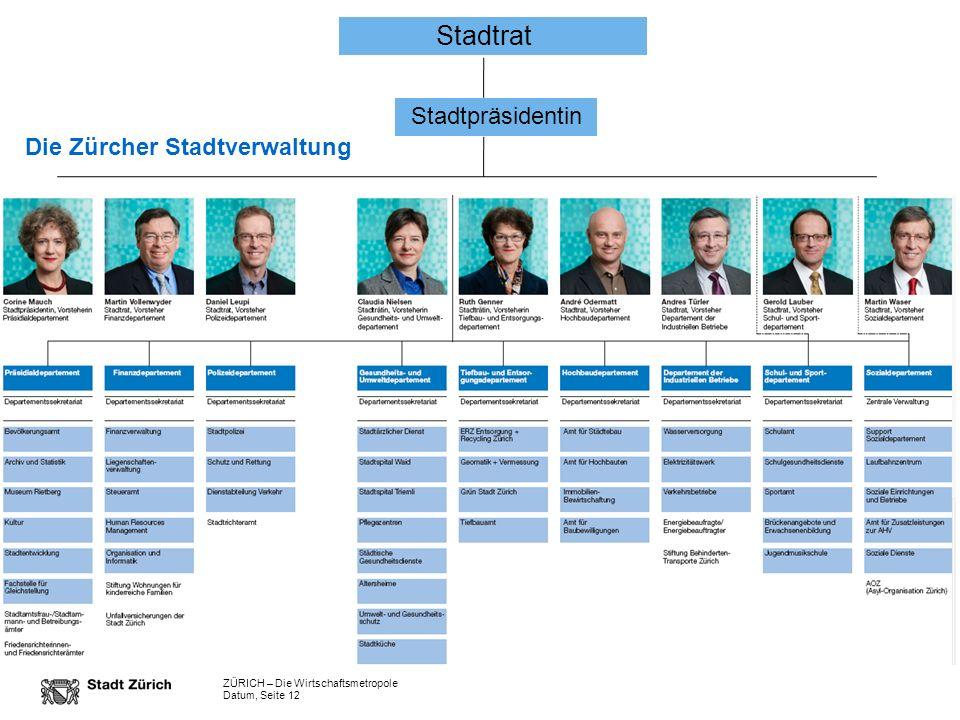 ZÜRICH – Die Wirtschaftsmetropole Datum, Seite 12 Stadtrat Stadtpräsidentin Die Zürcher Stadtverwaltung