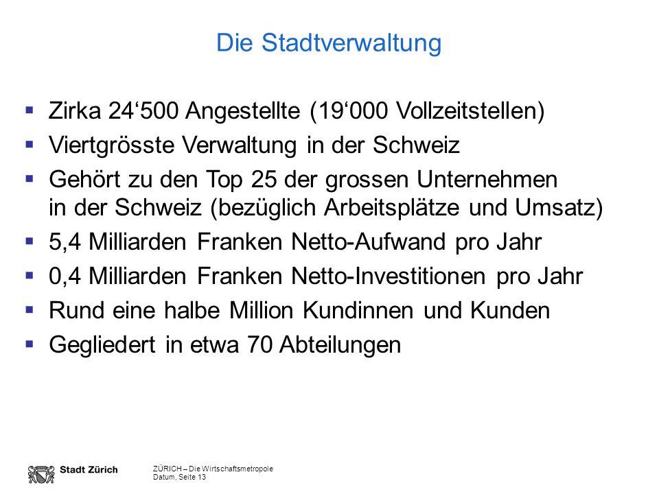 ZÜRICH – Die Wirtschaftsmetropole Datum, Seite 13 Die Stadtverwaltung Zirka 24500 Angestellte (19000 Vollzeitstellen) Viertgrösste Verwaltung in der Schweiz Gehört zu den Top 25 der grossen Unternehmen in der Schweiz (bezüglich Arbeitsplätze und Umsatz) 5,4 Milliarden Franken Netto-Aufwand pro Jahr 0,4 Milliarden Franken Netto-Investitionen pro Jahr Rund eine halbe Million Kundinnen und Kunden Gegliedert in etwa 70 Abteilungen