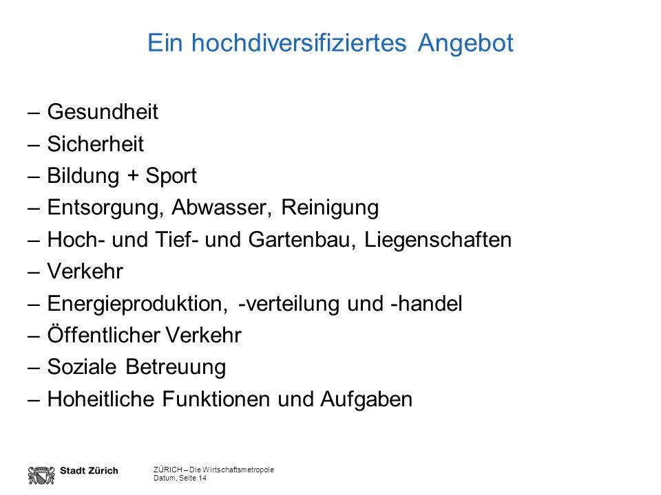 ZÜRICH – Die Wirtschaftsmetropole Datum, Seite 14 Ein hochdiversifiziertes Angebot –Gesundheit –Sicherheit –Bildung + Sport –Entsorgung, Abwasser, Rei