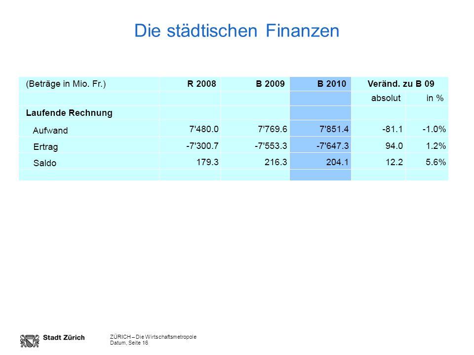 ZÜRICH – Die Wirtschaftsmetropole Datum, Seite 16 Die städtischen Finanzen