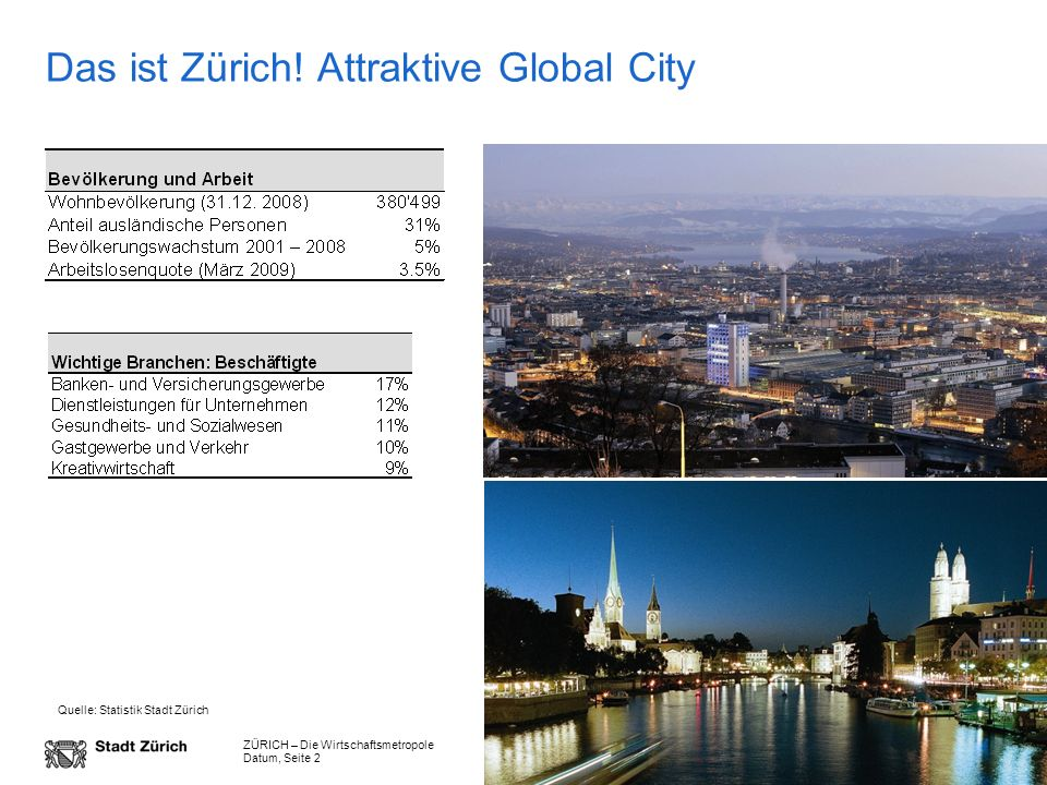 ZÜRICH – Die Wirtschaftsmetropole Datum, Seite 2 Das ist Zürich! Attraktive Global City Quelle: Statistik Stadt Zürich