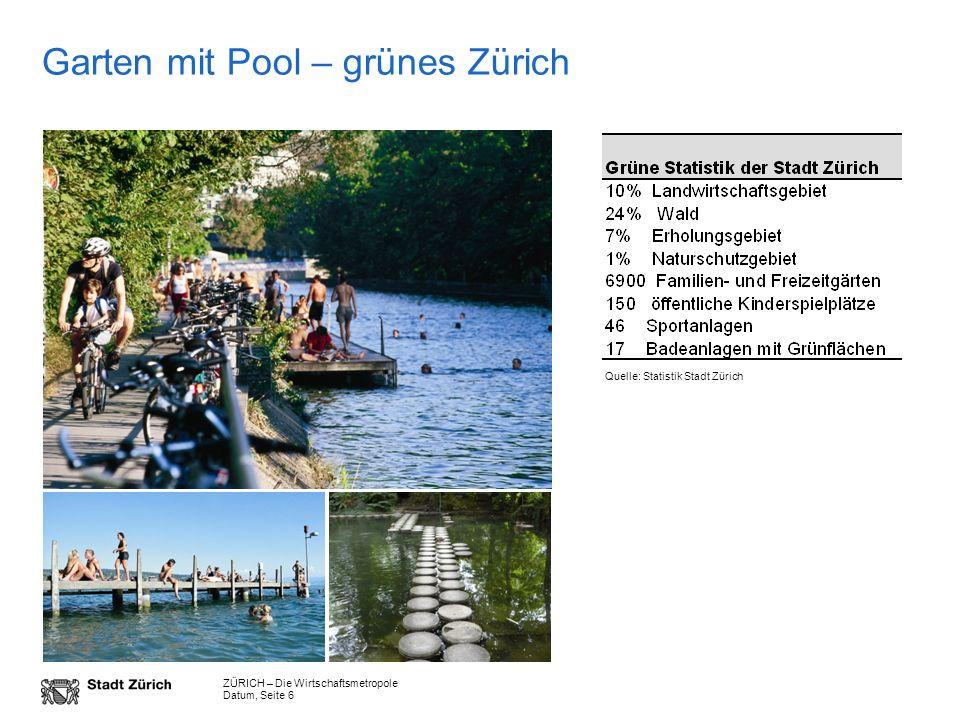 ZÜRICH – Die Wirtschaftsmetropole Datum, Seite 6 Garten mit Pool – grünes Zürich Quelle: Statistik Stadt Zürich