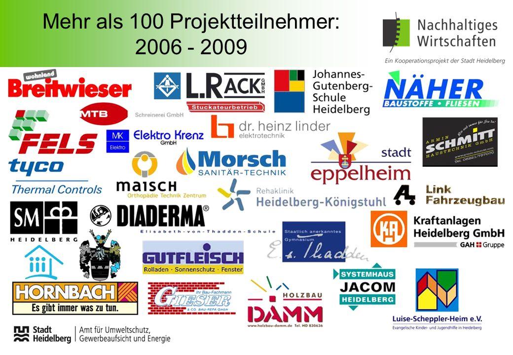 Mehr als 100 Projektteilnehmer: 2006 - 2009
