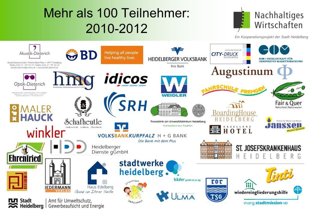 Mehr als 100 Teilnehmer: 2010-2012
