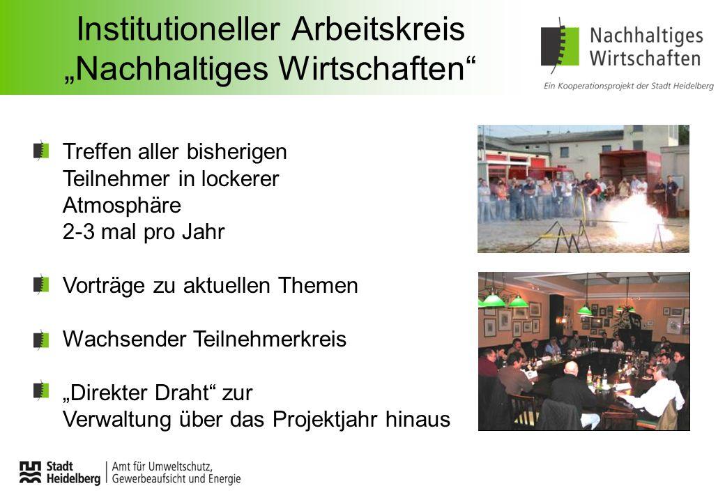 Institutioneller Arbeitskreis Nachhaltiges Wirtschaften Treffen aller bisherigen Teilnehmer in lockerer Atmosphäre 2-3 mal pro Jahr Vorträge zu aktuel