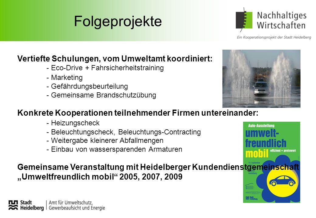 Folgeprojekte Vertiefte Schulungen, vom Umweltamt koordiniert: - Eco-Drive + Fahrsicherheitstraining - Marketing - Gefährdungsbeurteilung - Gemeinsame